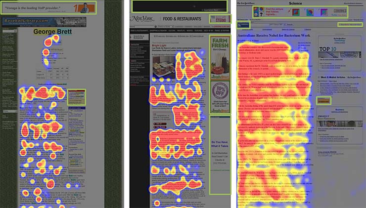 Heat maps displaying the most viewed areas of a website. As you can see, the ads are completely ignored. Red = most viewed. Yellow = fewer views. Blue = least viewed. Gray = non-viewed areas.