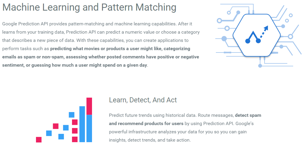 Google has joined the conversation with its Predictive API.