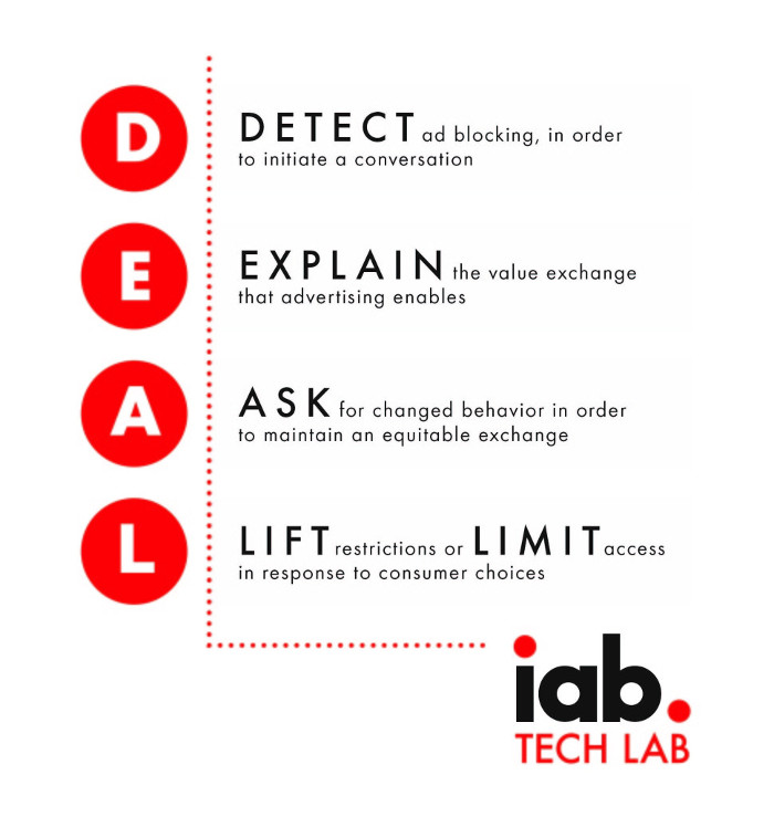 The IAB's DEAL approach