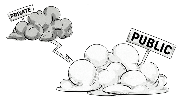 Cloud-bursting can help private and hybrid clouds scale on demand.