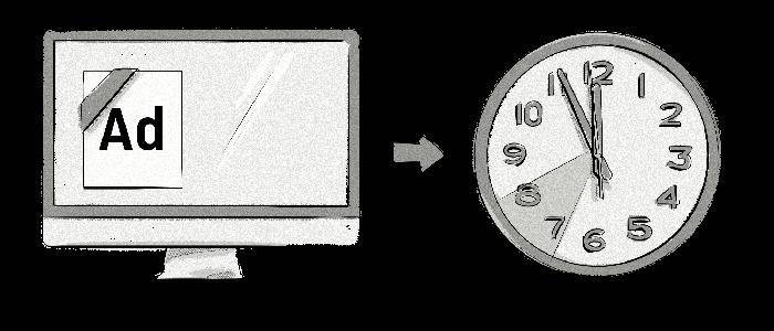 time delay attribution for online-offline attribution