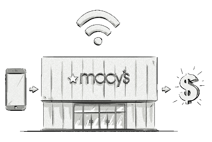 in-store beacons for online-offline attribution