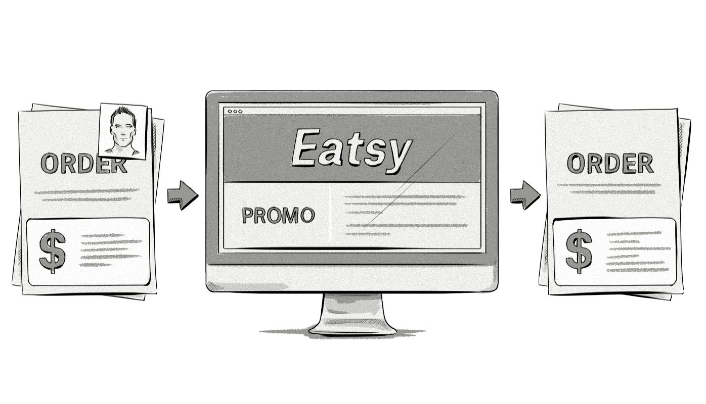Content personalization promo