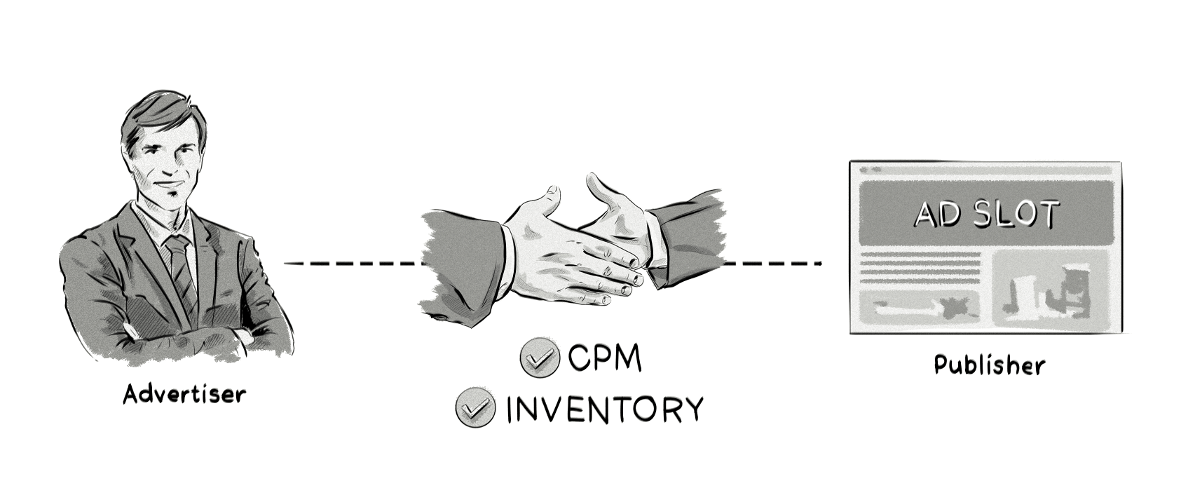 inventory cpo agreement