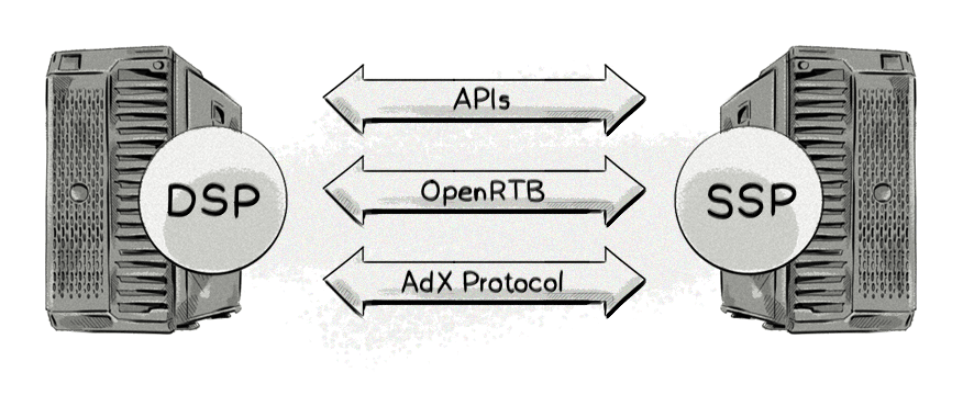 When integrating a DSP with an SSP or ad exchange, you need to implement the APIs, OpenRTB protocol, AdX protocol, and many other areas