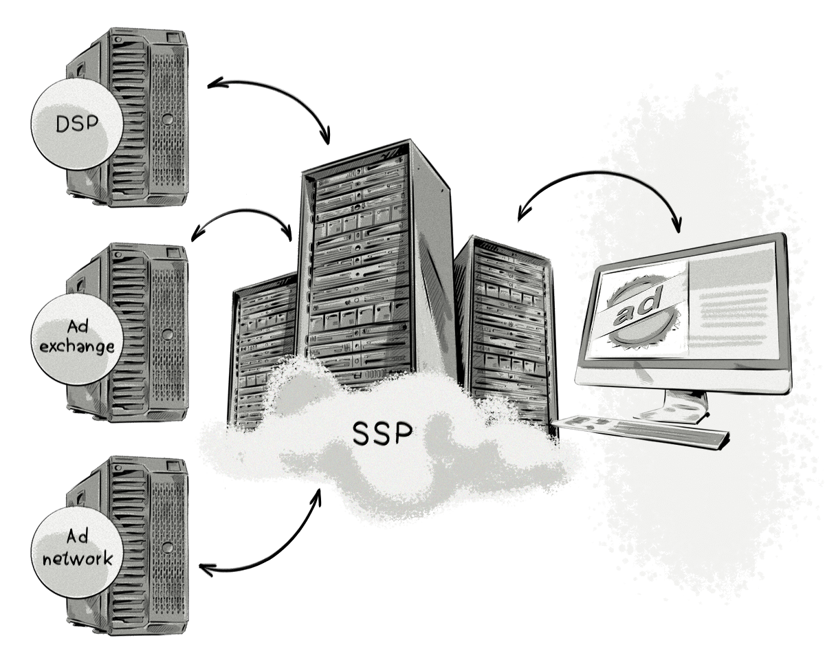 What Is a Supply-Side Platform (SSP) and How Does It Work?