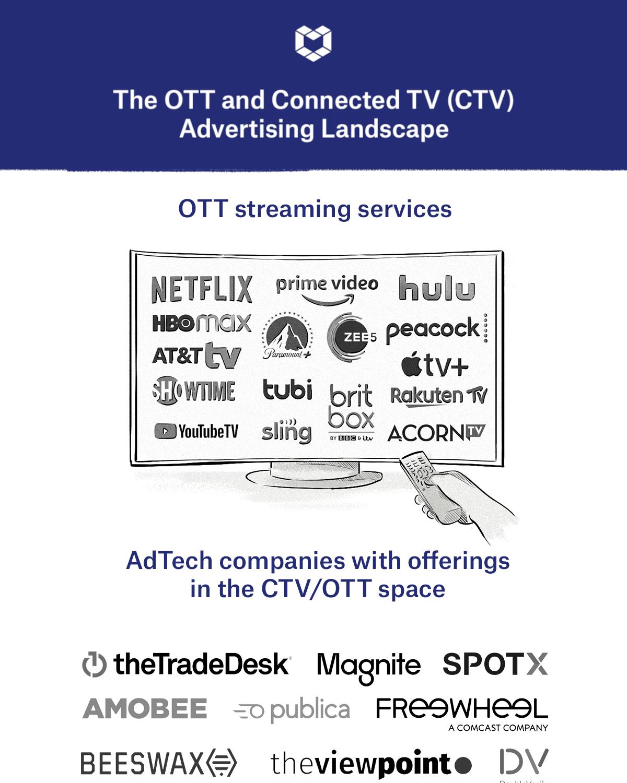 ctv ott landscape infographic-thumbnail-1